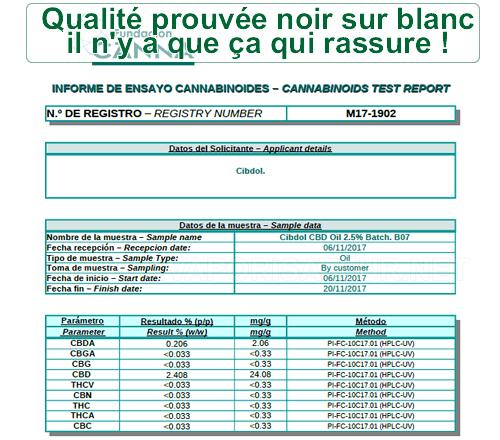 Exemple d'un certificat de qualité du CBD