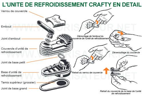 L'unité de refroidissement du vaporizer Crafty
