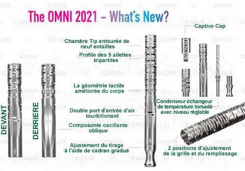 Caractéristiques du vaporisateur OmniVap 2021 - tous les points forts et pièces maitresse du nouvel modèle