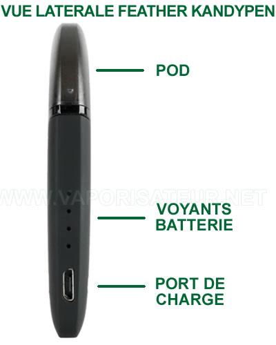 Vue latérale détaillée du vapo-e cigarette CBD Feather KandyPen - port USB, voyants de charge et pod