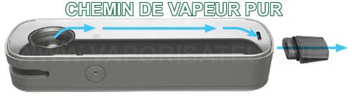 La pureté du chemin de vapeur du vaporisateur Firefly 2