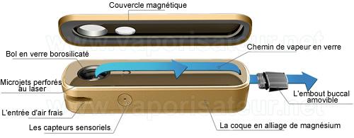 Les différentes parties composant le vaporisateur Firefly 2 Plus - dessin shématique
