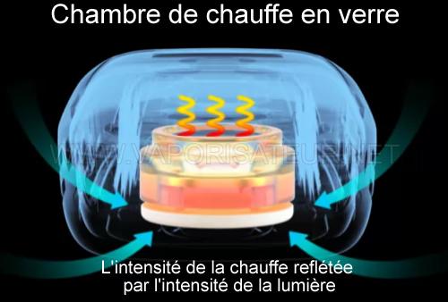 L'élément de chauffe en verre du vapo portatif Firefly