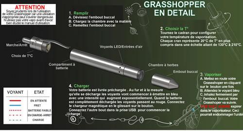 Le shéma détaillé du vaporisateur portable Grasshopper