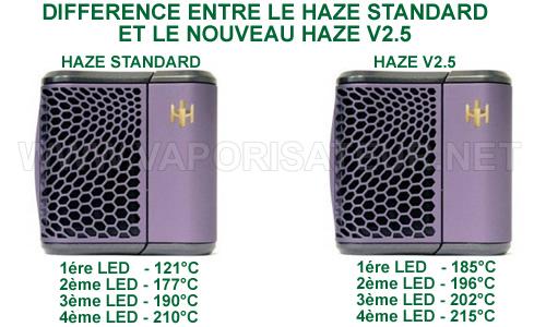 La différence entre l'ancien et le nouveau modèle du vaporisateur portable Haze V2.5