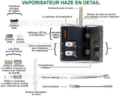 La présentation détaillée de toutes les parties composant le vaporisateur Haze 2.5