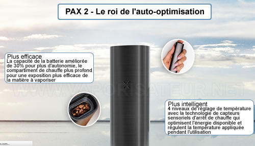 Les principales fonctionnalités du Pax 2