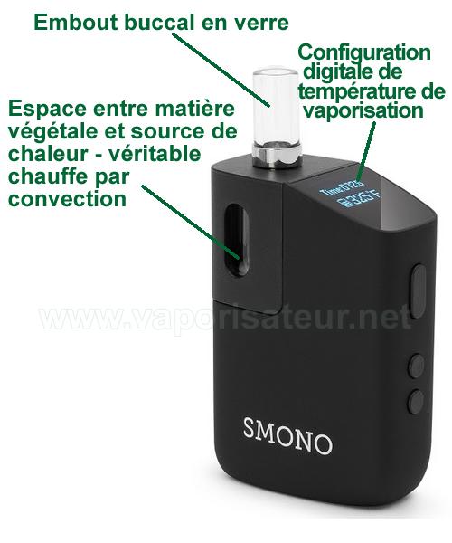 Les plus grands atouts et points forts du vaporisateur Smono 3