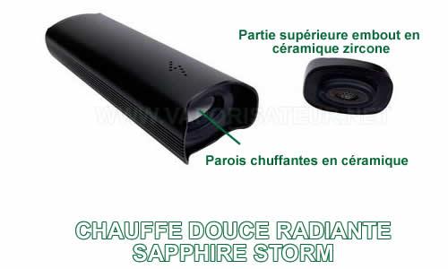 L'élément de chauffe en céramique du vaporisateur portatif Sapphire Storm