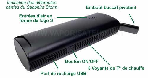 Différentes parties et éléments constituant le vaporisateur portable Sapphire Storm