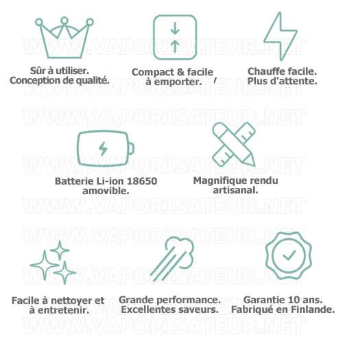 Fonctionnalités du vaporisateur portable Tinymight - explication de toutes les caractéristiques en image