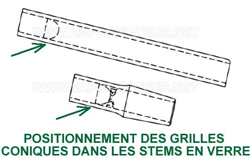 Positionnement des grilles coniques de filtration dans les stems en verre WoodScents AromaLog
