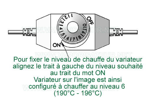 Réglage de température de vaporisation sur le variateur de chauffe WoodScents - indication des niveaux de chauffe